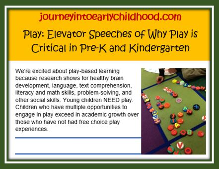Play: Elevator Speeches of Why Play is Critical in Pre-K andKindergarten