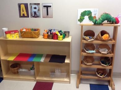 Beutifully designed art center to encourage creativity journeyintoearlychildhood.com