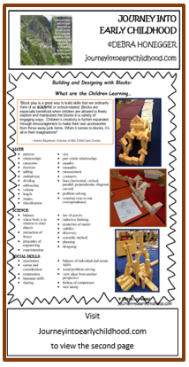 Block/Construction Center: What Are ChildrenLearning