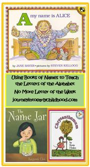 Teaching Letters of the Alphabet:       Using Books aboutNames