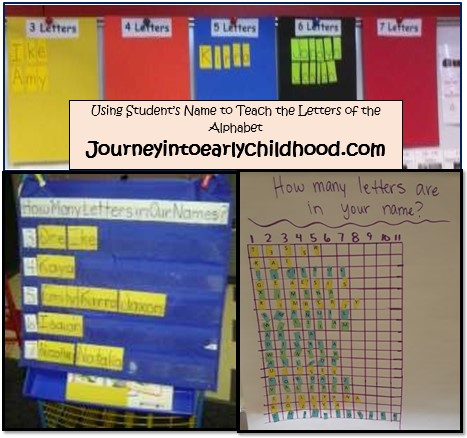 Teaching Letters with Names journeyintoearlychildhood.com