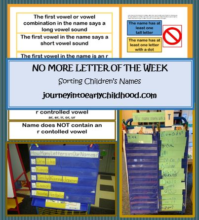 More On Developmentally Appropriate >> No More Letter Of The Week Journey Into Early Childhood
