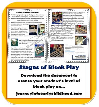 Stages in Block Play- Moving Our Students to ComplexPlay