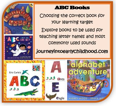 Teaching Letters of the Alphabet:         ABC Books PartI