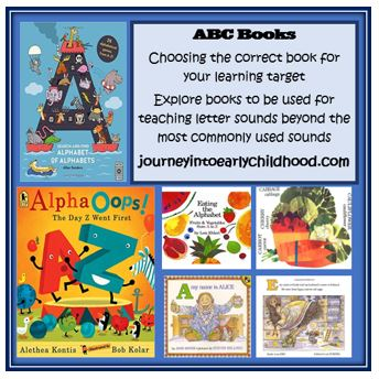 Teaching the Sounds of the Alphabet: Using ABC Books PartII