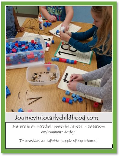 Weaving Academics and Nature into theClassroom