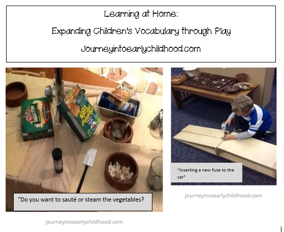 Learning at Home: Expanding Children's Vocabulary throughPlay